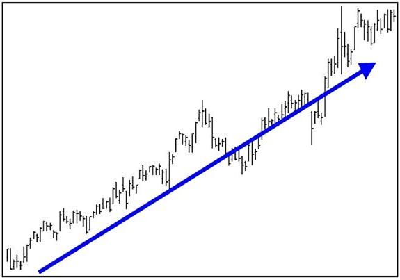 trend-line a rialzo