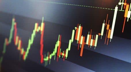 Strategia PUT/CALL dagli Indicatori RSI e EMA