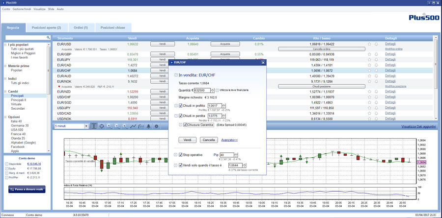 plus500 piattaforma desktop gestione ordine