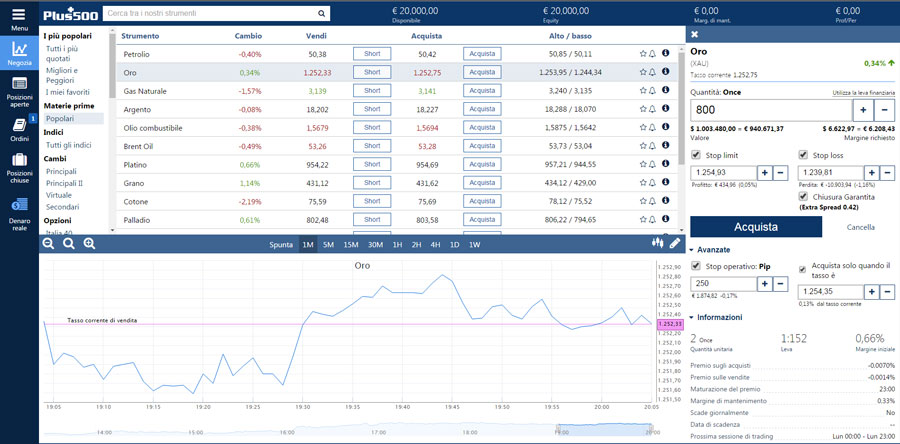 plus500 piattaforma web trading recensione