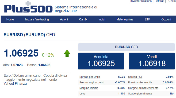 plus500 spread eur usd