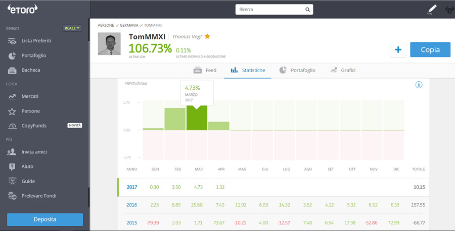 etoro come fare copy trading