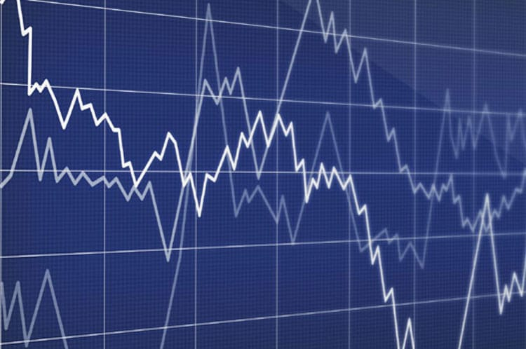 Strategia trading Indicatori RSI e EMA