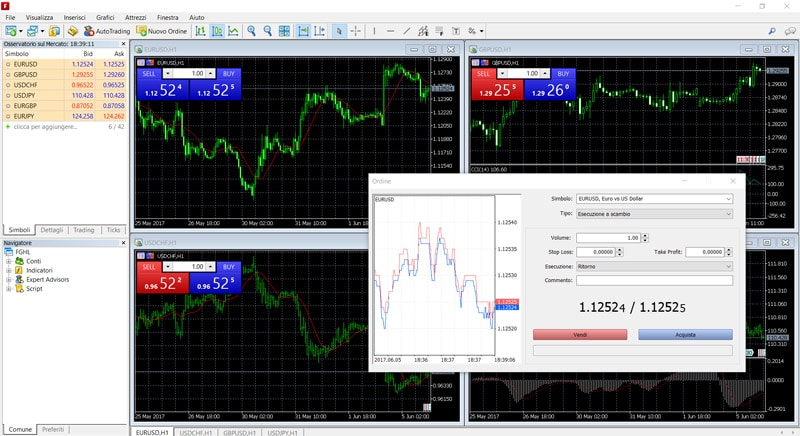 fibo group piattaforma metatrader5