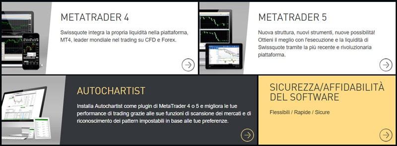 Swissquote piattaforme di trading