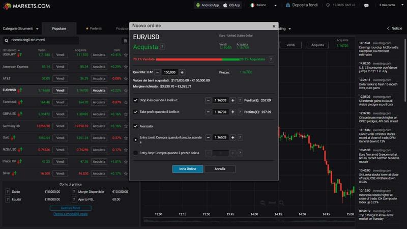 markets.com gestione ordini