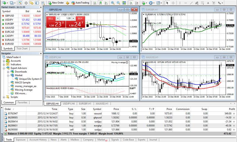 alfatrade piattaforma di trading