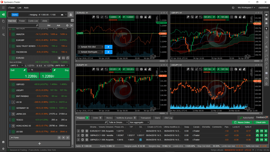 ctrader piattaforma versione desktop