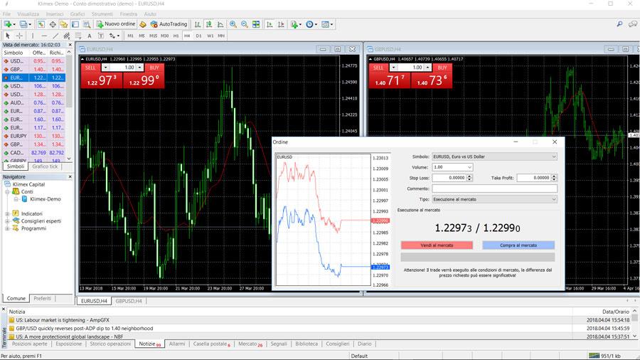 klimex piattaforma trading mt4