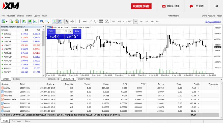 xm.com piattaforma trading recensione