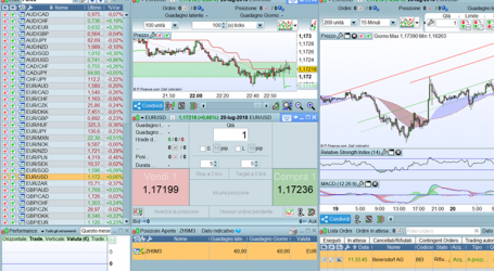ProRealTime Recensione e Opinioni sulla Piattaforma di Trading