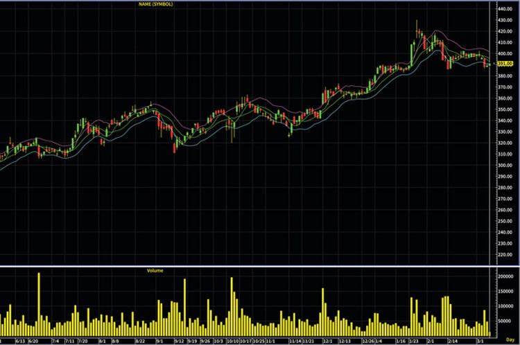 broker trading automatico