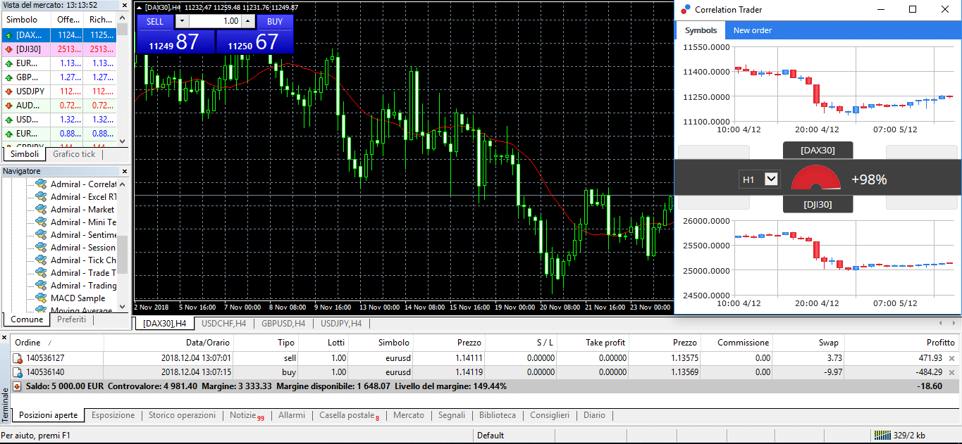 Metatrader Supreme Edition opinioni