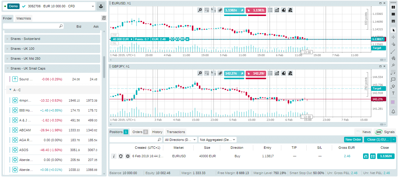 LCG Trader opinioni