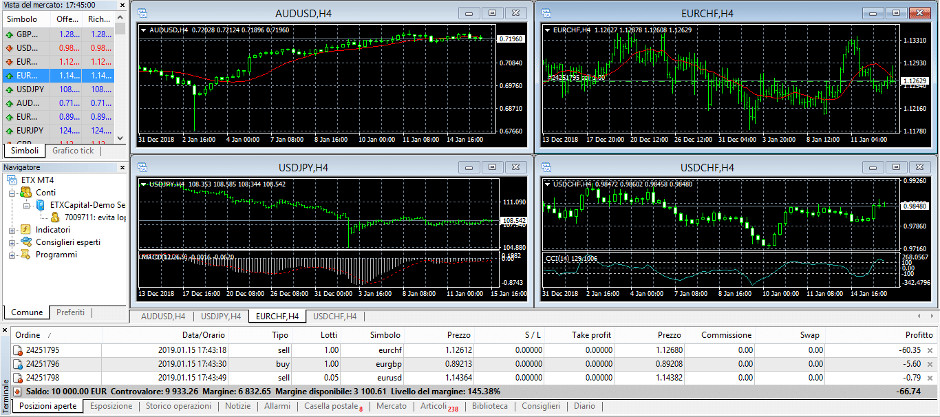 etx capital metatrader 4