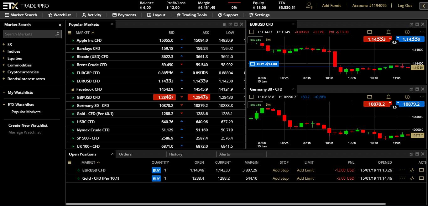 etx capital trader pro recensione