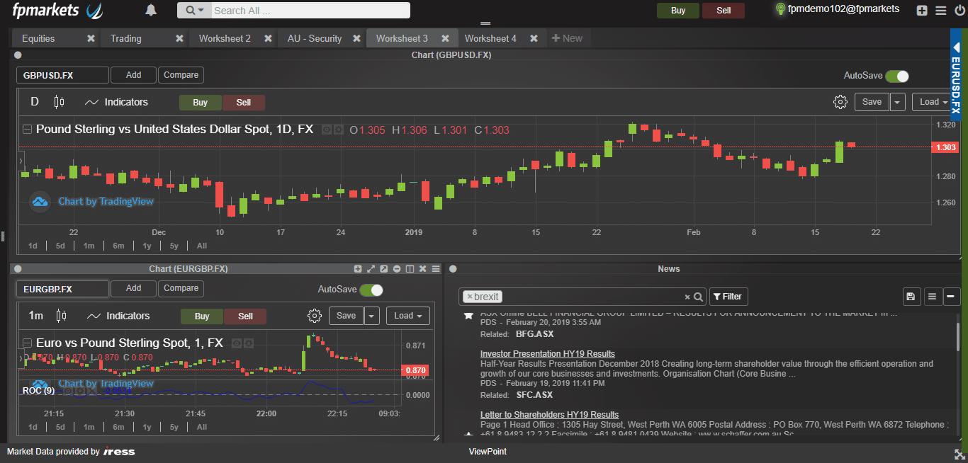 fp markets IRESS trader opinioni