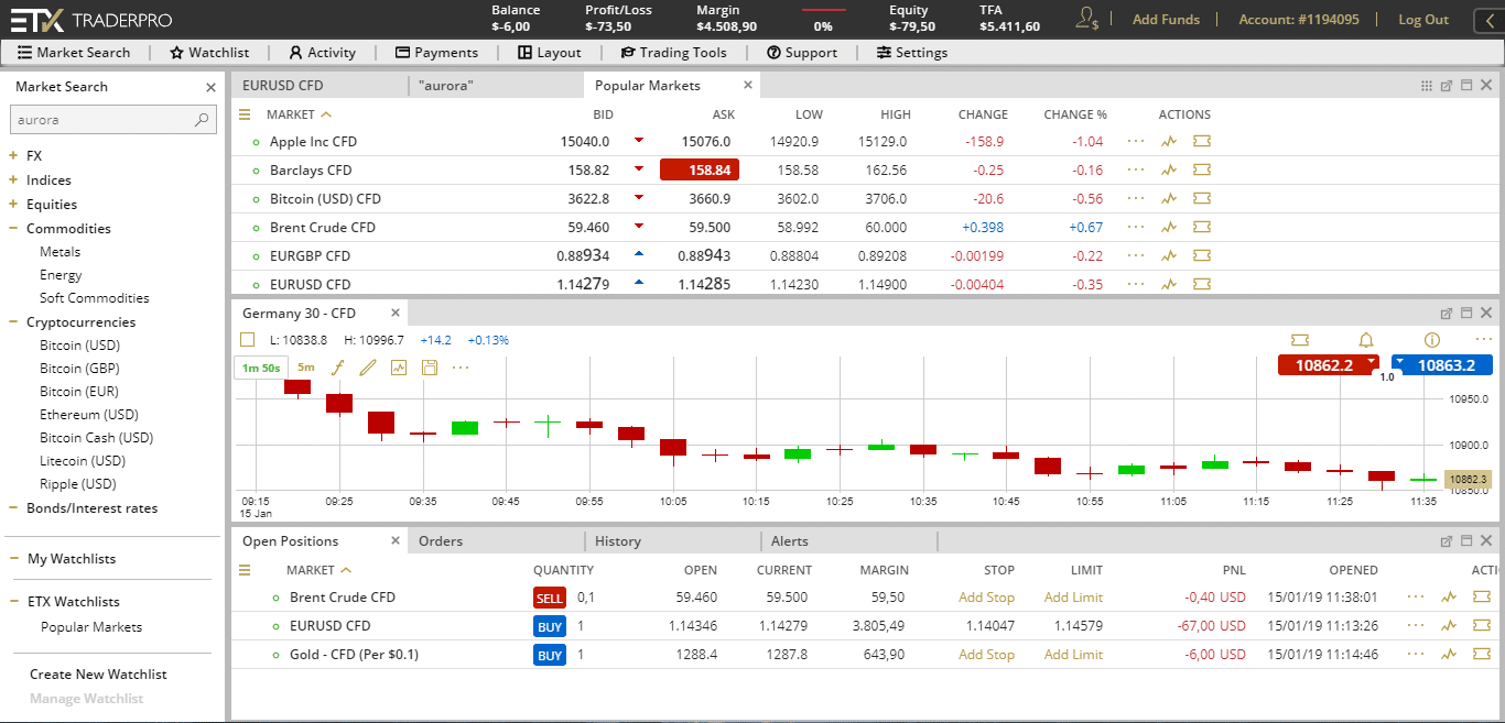 piattaforma etx capital traderpro layout