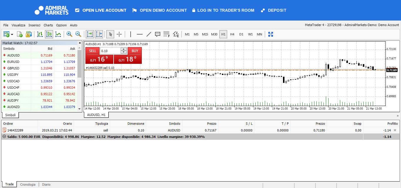 admiral markets piattaforma webtrader