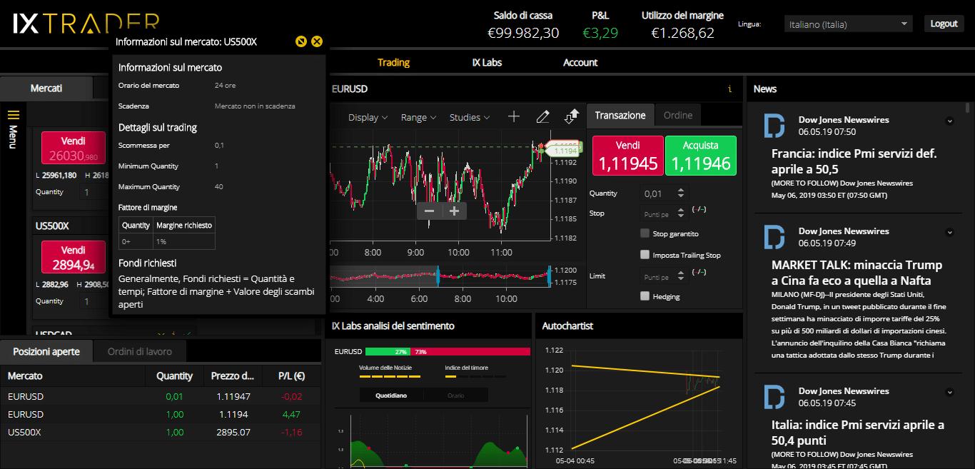 IX Trader piattaforma infinox