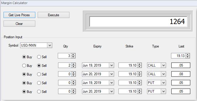 calcolatore dei margini