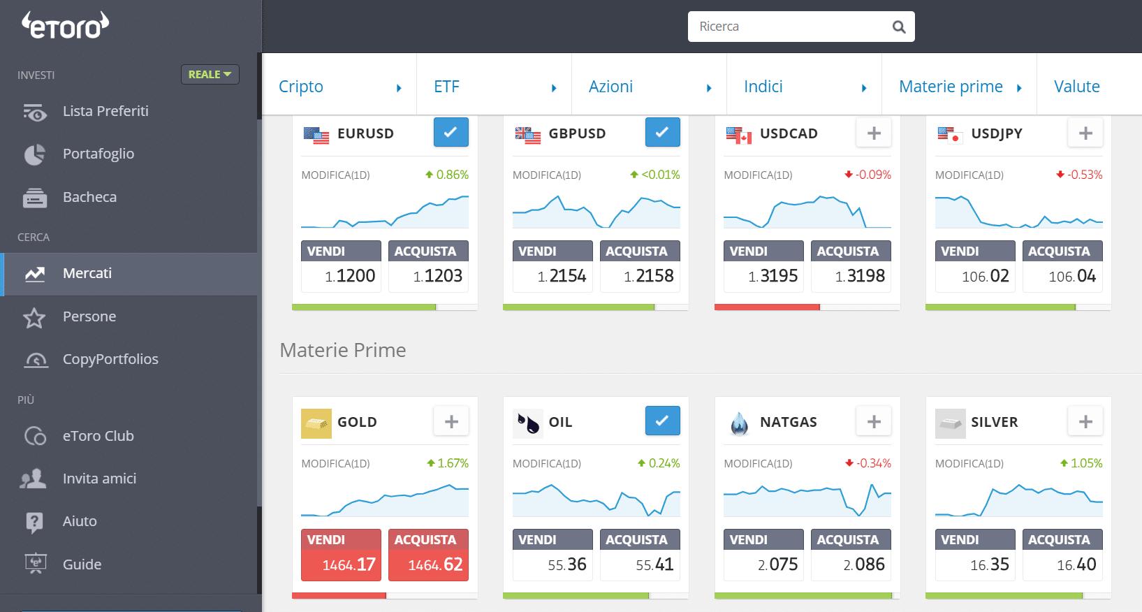 etoro piattaforma di trading