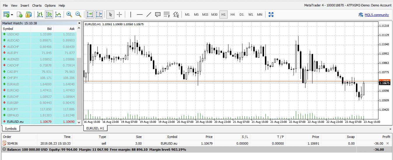 atfx broker Webtrader piattaforma
