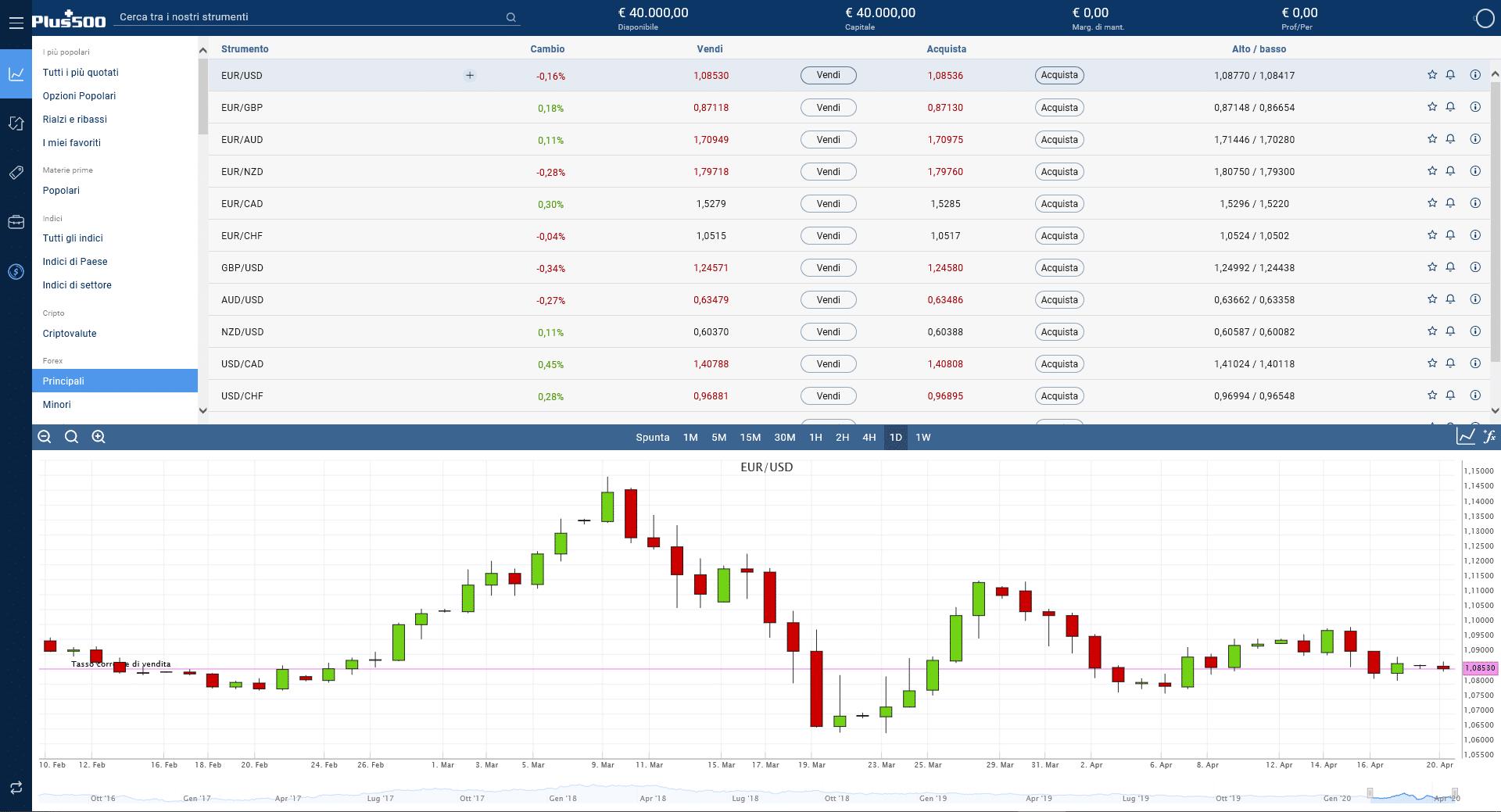 plus500 piattaforma trading desktop recensione