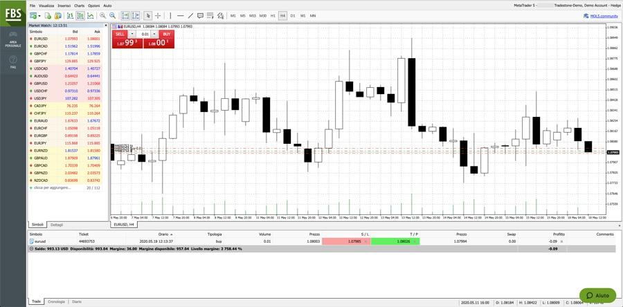 fbs webtrader piattaforma trading