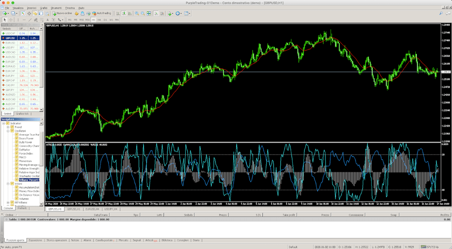 purple trading metatrader4