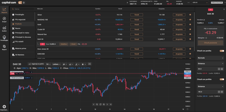 capital.com recensione piattaforma trading