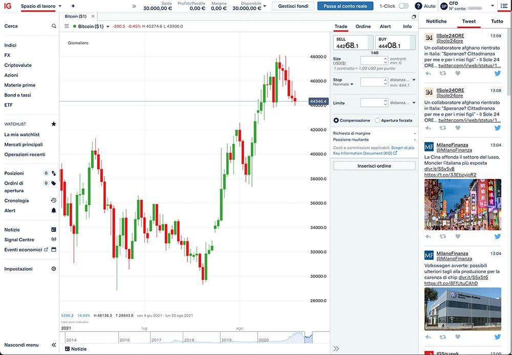 IG Markets Piattaforma Web